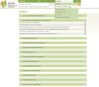Grading-Competence Catalogue